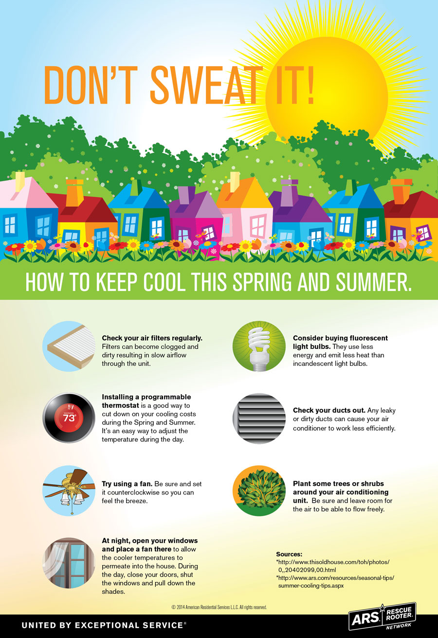 home cooling tips infographic San Antonio